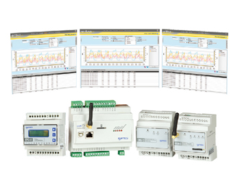 Remote Monitoring Hardware and Software